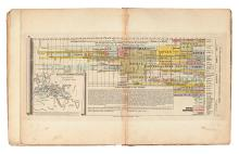 (HISTORICAL ATLAS.) Mayo, Robert. Atlas of Ten Select Maps of Ancient Geography, both Sacred and Profane.