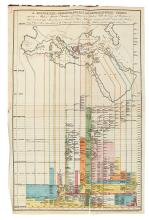 FINLEY, ANTHONY. Atlas Classica; or Select Maps, of Ancient Geography, both Sacred and Profane.