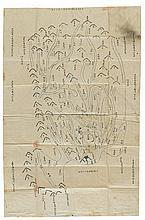 (CHINA.) [A portion of Henan.]