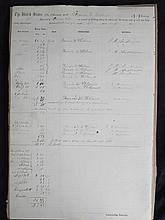 Civil War U.S. Military Soldier Document Signed 1867