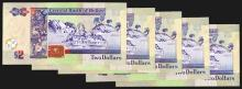 Central Bank of Belize. 1999-2007 Issues.