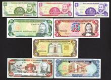 Banco Central de la Republica Dominicana; Banco Central de Nicaragua group.