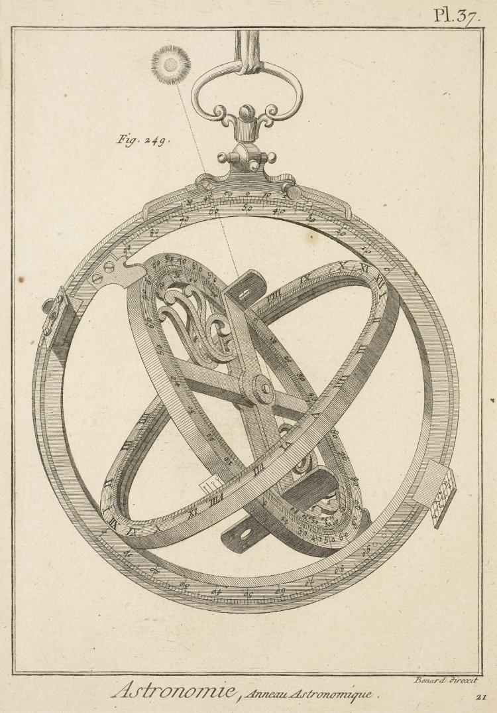 """SUITE DE QUATRE GRAVURES """"Instruments d'astronomie"""" Par Robert Benard"""