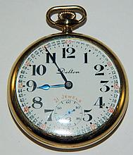 Delton 21 jewel pocket watch