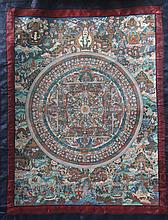 A Nepalese Thangka Hanging Panel, c.19th/20th Century,