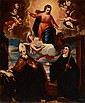 OLD MASTER PAINTING THE ASSUMPTION OF MARY