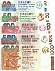 Hong Kong 2003, banknotes set