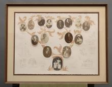 Family Genealogy Picture