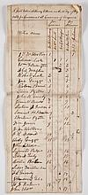 A Virginia Civil War Period Election Return