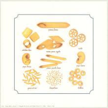 Macaroni Pastas - 1997