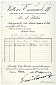 1933 VICTOR EMMANUEL III, Last King of Italy Signed Document at Rome