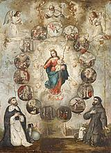 SPANISH COLONIAL SCHOOL, (18TH CENTURY), VIRGIN AND CHILD ENCIRCLED BY SCENES FROM THE LIFE OF CHRIST WITH KNEELING SAINTS