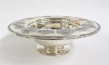 Sterling silver footed bowl, Dominick & Haff, New York, NY, late 19th/early 20th century