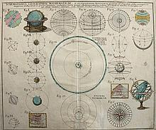 Globenberechnung.  Schematismus Geographiae Mathematicae... repraesenta