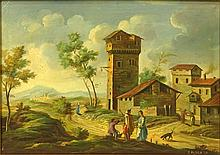 19th Century Style Continental School Oil on Canvas