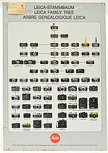 LEICA FAMILY TREE POSTER BOARD, CONDITION: 5