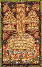 A Tibetan/Nepalese 'Tree of Refuge' Guruparampara thangka, 20th Century  Pa