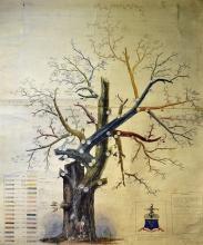 19th Century Gosset Family Genealogy Tree hand dra