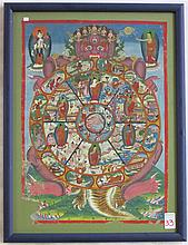 TIBETAN THANGKA hand painted on silk, mandala design with Mahachakra Vajrapani surrounding the wheel of life, animals, and mythological creatures, mounted on a green fabric.  Site dimensions 28 x 18 inches wide.
