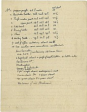 Jefferson, Thomas. Manuscript document unsigned, 1 page (10 x 7.75 in.; 254 x 197 mm.).