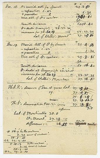 Jefferson, Thomas. Autograph manuscript signed, 2 pages (7 1/8 x 4 ½ in.; 181 x 114 mm.)