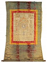 An astrological thanka or thangka, C19th or earlier, with t