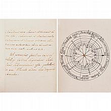 Manuscript - Agrippa von Nettesheim, Heinrich Cornelius
