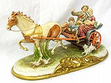 A Capodimonte figure depicting a horse & cart
