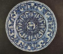 (Asian Antique) Kangxi plate