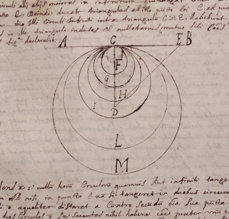 [Manuscript]  Aristotle.  Institutiones Philosophicae