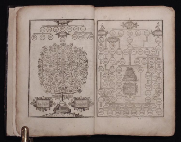 The Holy Bible.  Robert Barker, 1616