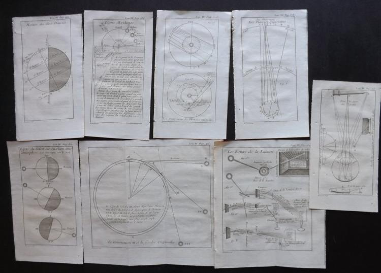 Astronomy - Pluche, Noel Antoine 1749 Lot of 8 Copper Plates