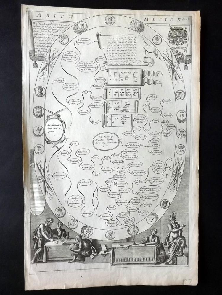 Blome, Richard 1686 Copper Plate from the Genetleman's Recreation. Arithmetick