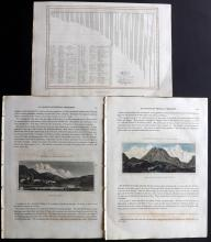 Geological Table & Views C1824 Rivers & Mountains by Thomson/Wyld