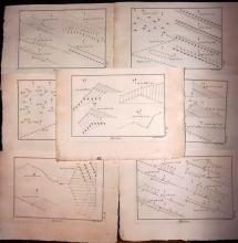 Diderot, Denis C1790 Lot of 7 Copper Plates. Naval Tactics