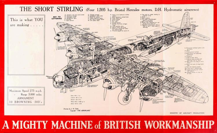 War Poster Cutout Stirling Airplane WWII UK
