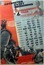 Propaganda Poster 5 Year Plan