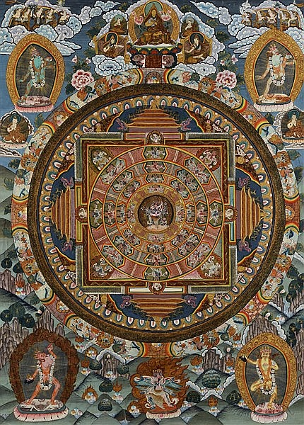 A MANDALA OF A WRATHFUL DEITY