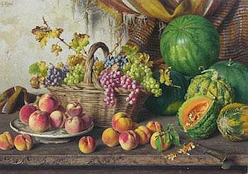 Giorgio Lucchesi (Italian, 1855-1941): Still Life