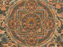 Thangka with Depiction of a Bardo Mandala, Tibet, 20th C.