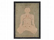 Thangka 'Wall Chart of Human Organs', 19th / 1st H 20th C