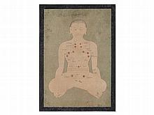 Thangka 'Wall Chart of Human Organs', 19th / 1st H 20th C