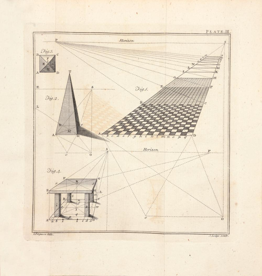 FERGUSON, James – The art of drawing in perspective made easy to those who have no previous Knowledge of the Mathematics