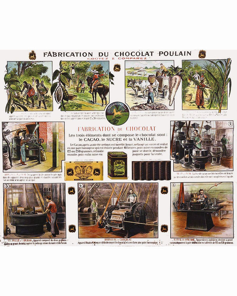 Fabrication du Chocolat Poulain     vers 1900
