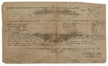1864 CONFEDERATE SOLDIERS RECORD OF BATTLES