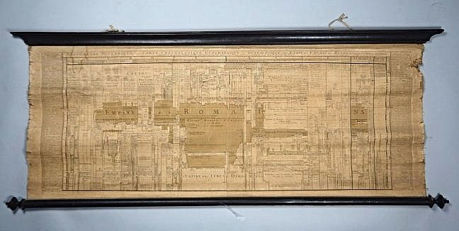 [Wall map] Mappemonde Historique