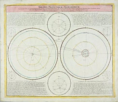 Planetarium Map