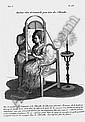 Lavater, Johann Caspar: L'art de connaître les hommes