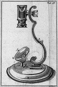 Baker, Henry: Das leicht gemachte Microscopium. 1753