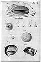 Cassebohm, J. F.: Tractatus quatuor anatomici  + Zinn, Johann Gottfried. Descriptio anatomica oculi
